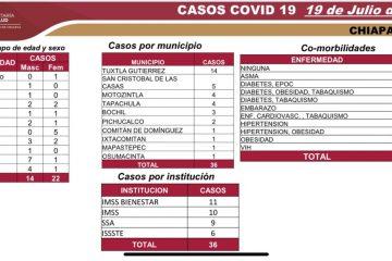 En semáforo naranja, Chiapas debe mantener las medidas sanitarias preventivas de COVID-19